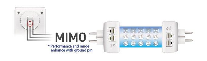 PLA5456 - AV2000 HomePlug AV2 Powerline 2-port Gigabit Pass-Thru Ethernet Adapter