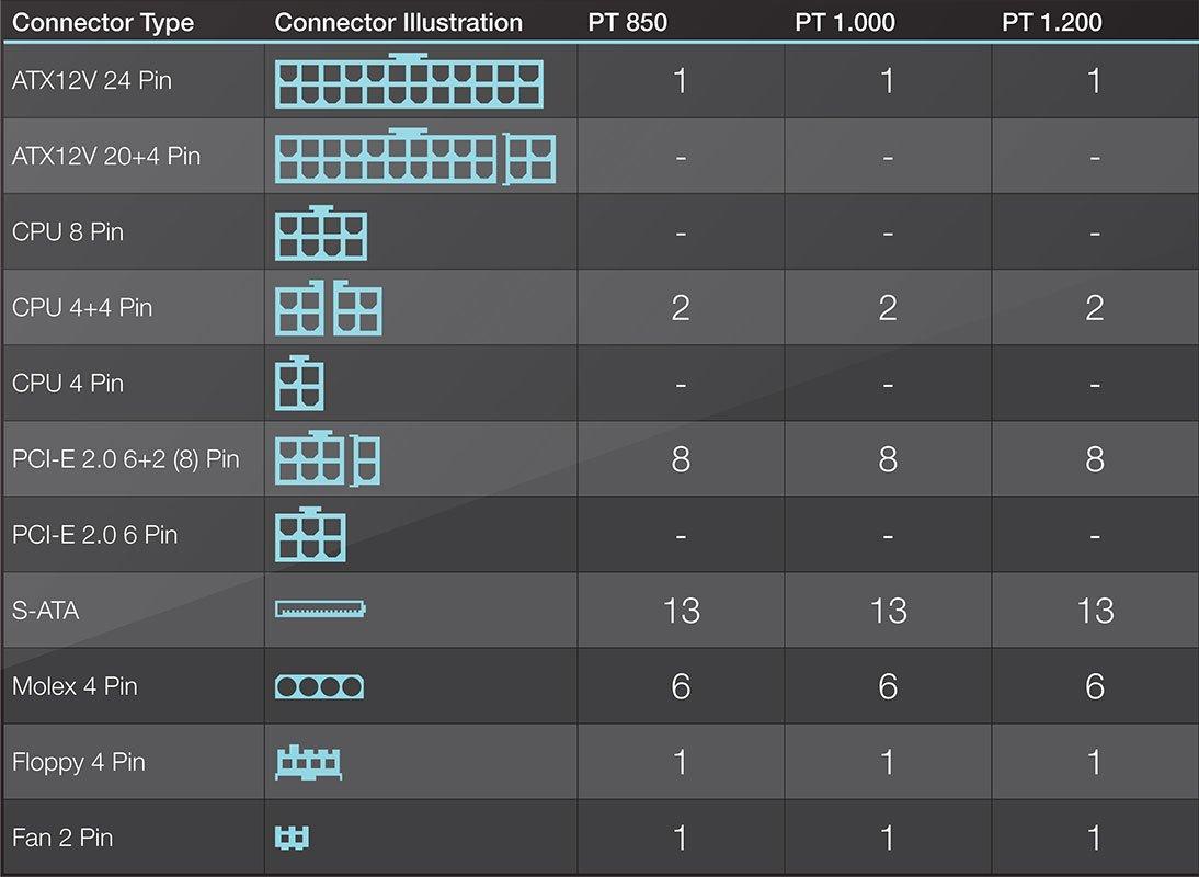 power_supply_connector_table_aurum_pt