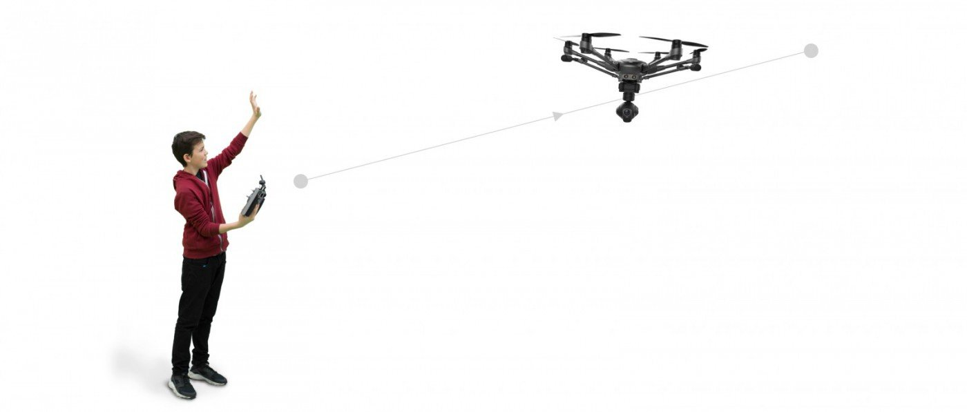 Journey Hexacopter Typhoon H