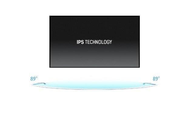 IPS панел
