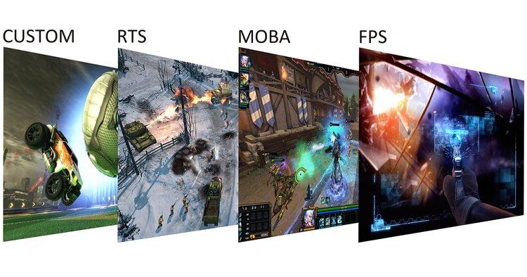 Персонализирани режими за игра
