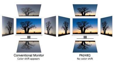 Optimal HD A+ IPS Panel