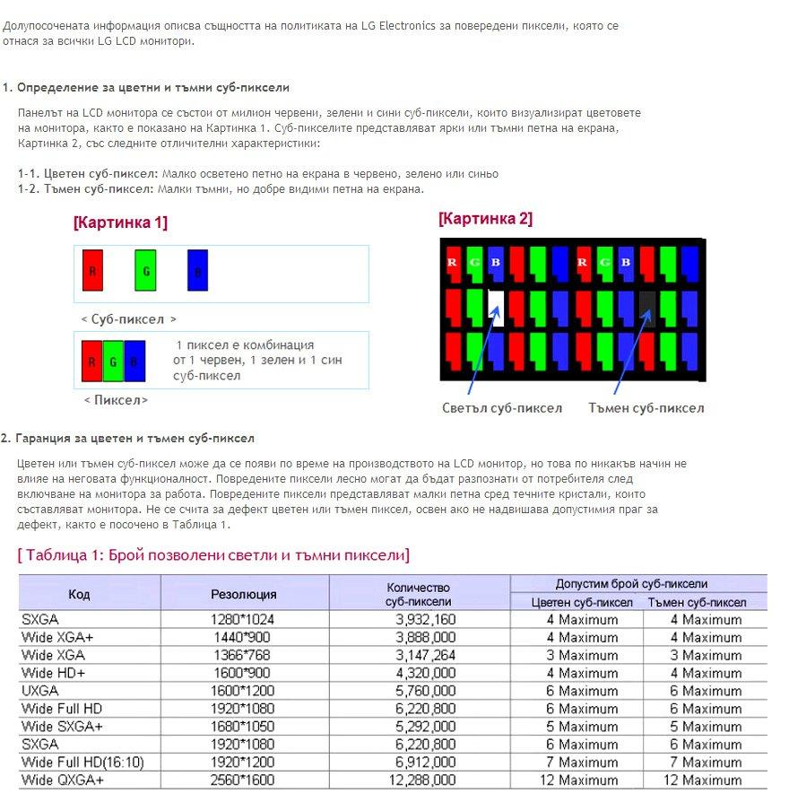 Гаранция на LG Electronics за повредени пиксели