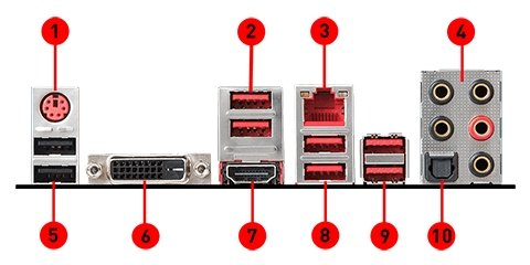 MSI x470 gaming plus back panel ports