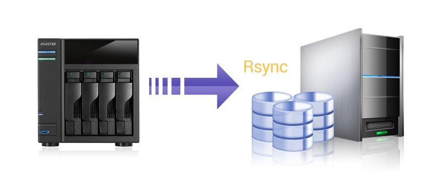 A rich and flexible backup solution