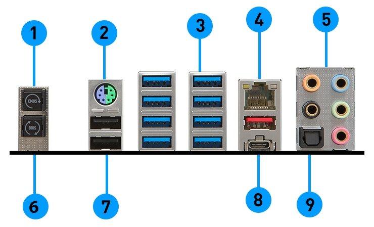 MSI X399 SLI PLUS creation back panel ports