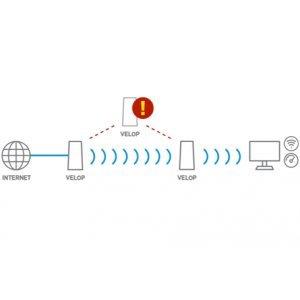Безжичен рутер Linksys VLP0102, AC2400 Velop Junior Mesh, 2 устройства (снимка 8)