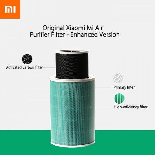 Пречиствател за въздух  Xiaomi Mi Air Purifier Anti-formaldehyde Filter за Пречиствател за въздух  (снимка 1)
